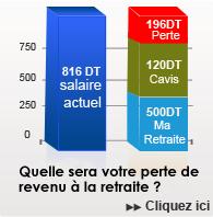 Simulateur retraite en Tunisie : Calculez et estimez le montant de votre retraite